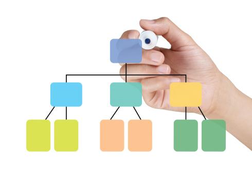5 Essentials to Effective Organization Design