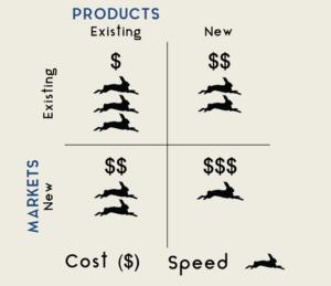 Create a Culture of Customer Service - Strategic Planning